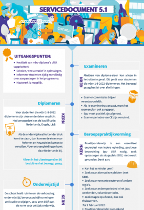 banner infographic servicedocument 5.1