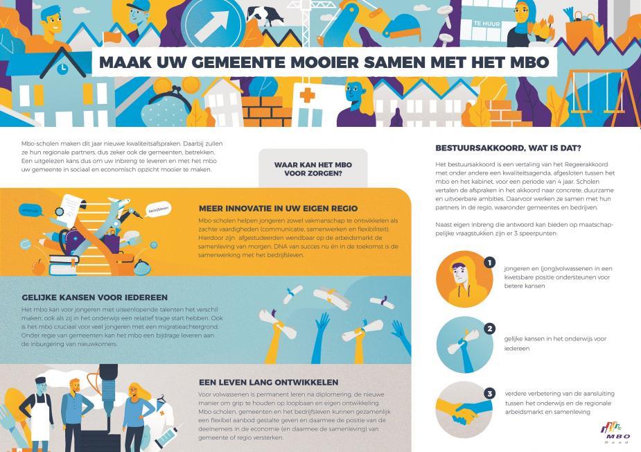 Afbeelding van infographic 'Maak uw gemeente mooier met het mbo'