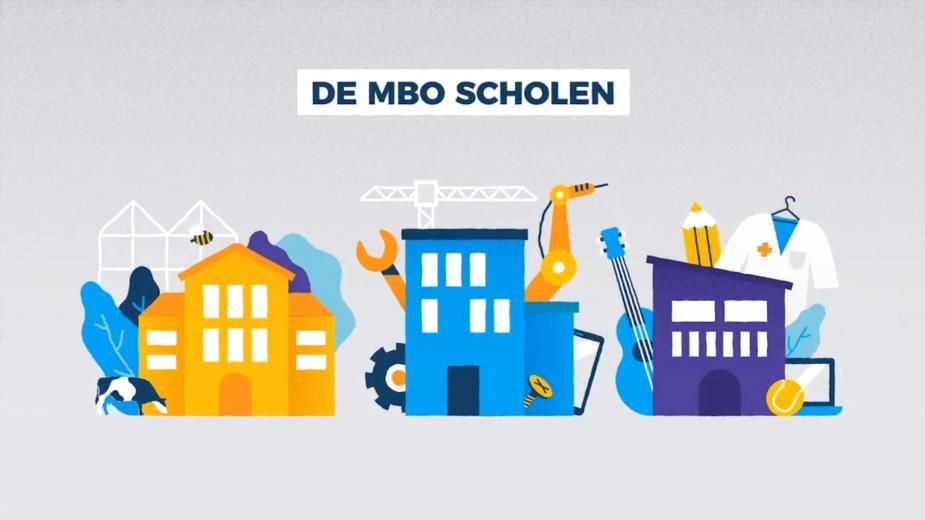 Afbeelding uit animatie mbo-scholen