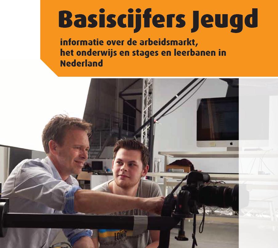 Afbeelding van Basiscijfers Jeugd, een uitgave van SBB en UWV