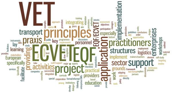 ECVET word cloud