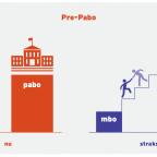 Afbeelding van infographic uit 'Samen leren' van de Nationale DenkTank