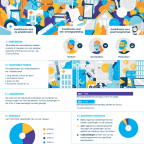 Afbeelding mbo in Nederland infographic