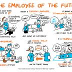 the employee of the future