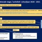 basistoets ibpv 2020 - 2021
