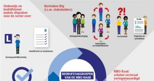 Infographic btg